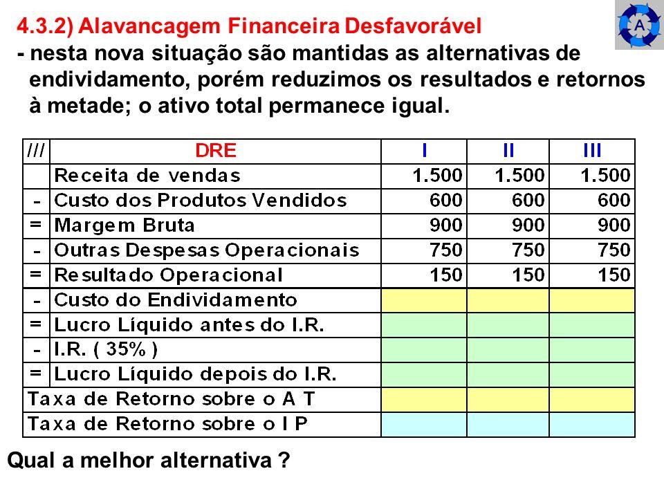 4.3.2) Alavancagem Financeira Desfavorável