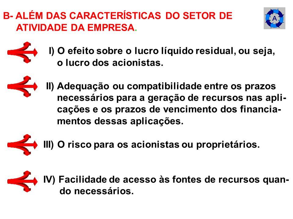 B- ALÉM DAS CARACTERÍSTICAS DO SETOR DE