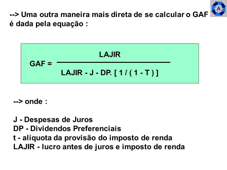 --> Uma outra maneira mais direta de se calcular o GAF