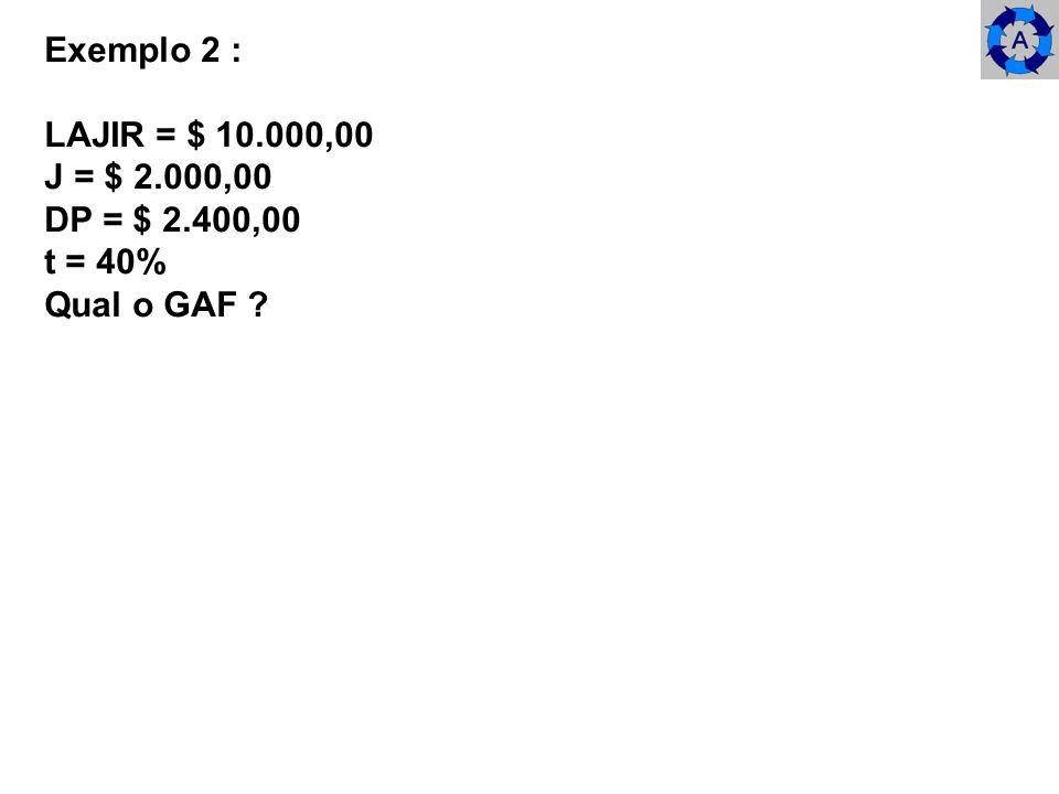 Exemplo 2 : LAJIR = $ 10.000,00 J = $ 2.000,00 DP = $ 2.400,00 t = 40% Qual o GAF