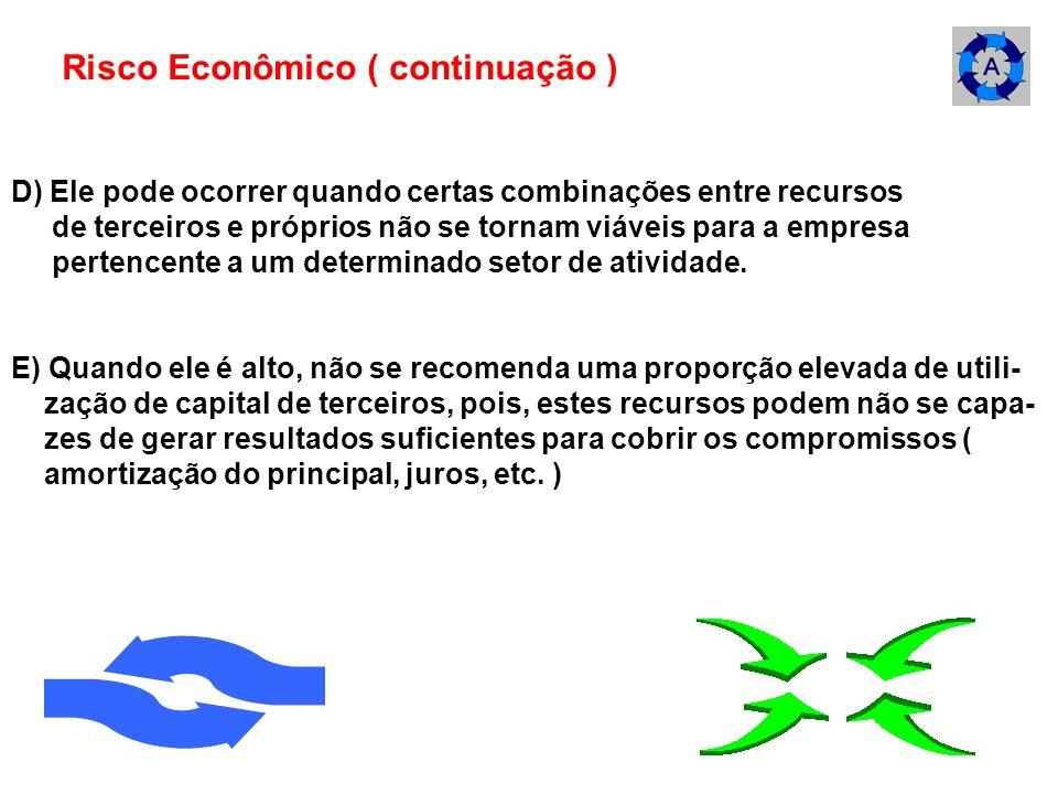 Risco Econômico ( continuação )