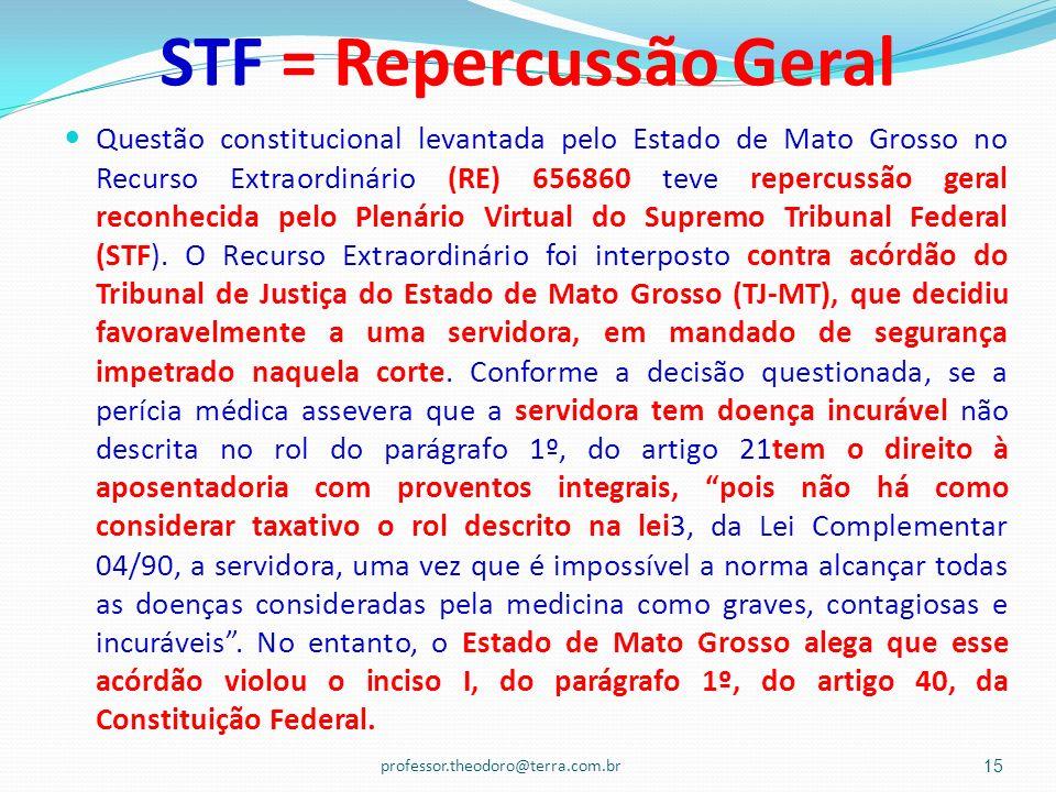 STF = Repercussão Geral