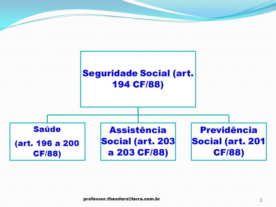 Seguridade Social (art. 194 CF/88)