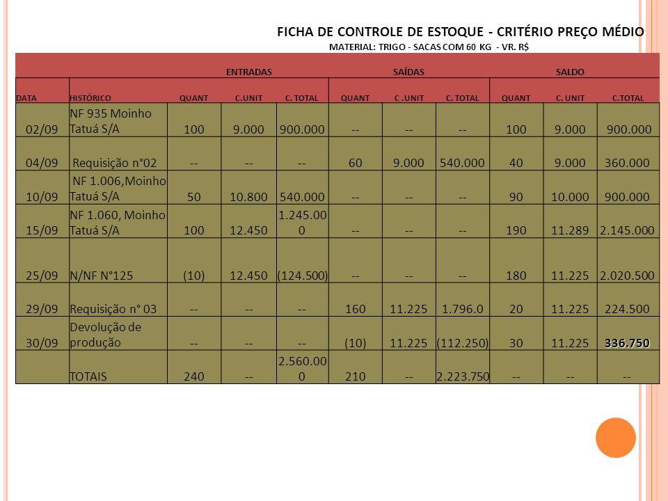 FICHA DE CONTROLE DE ESTOQUE - CRITÉRIO PREÇO MÉDIO