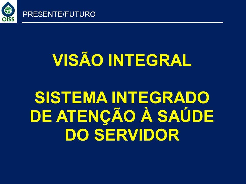 SISTEMA INTEGRADO DE ATENÇÃO À SAÚDE DO SERVIDOR