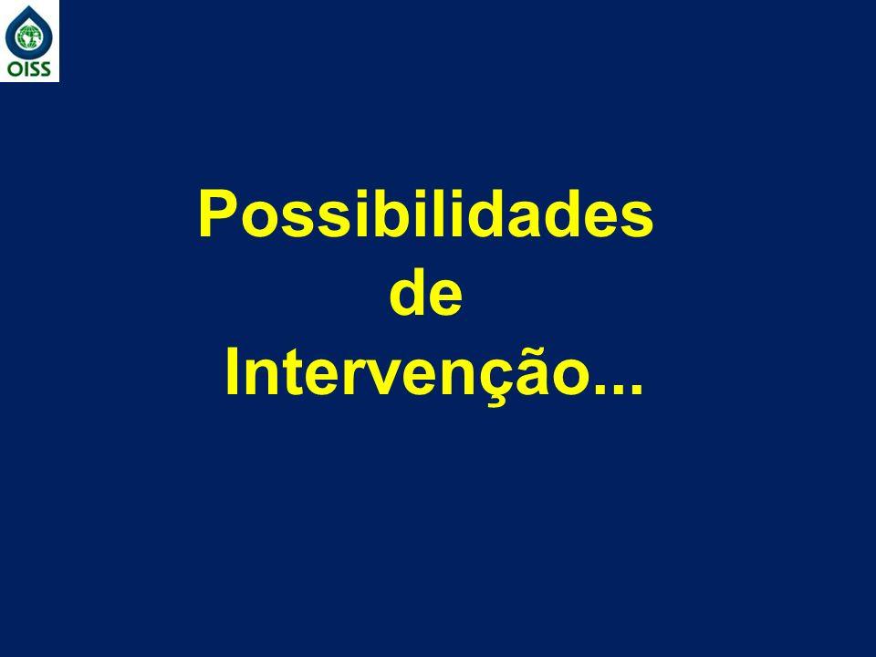 Possibilidades de Intervenção...