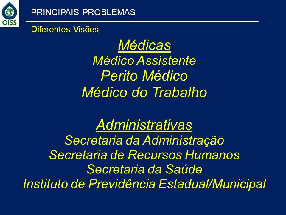 Médicas Perito Médico Médico do Trabalho Administrativas
