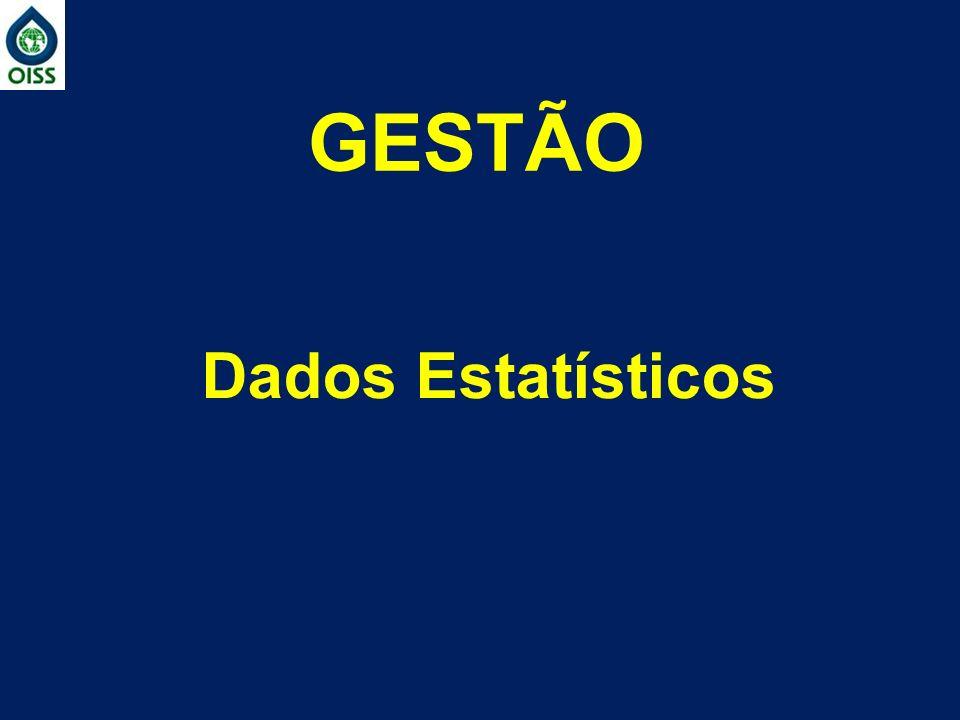 GESTÃO Dados Estatísticos