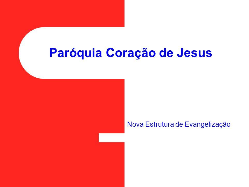 Paróquia Coração de Jesus