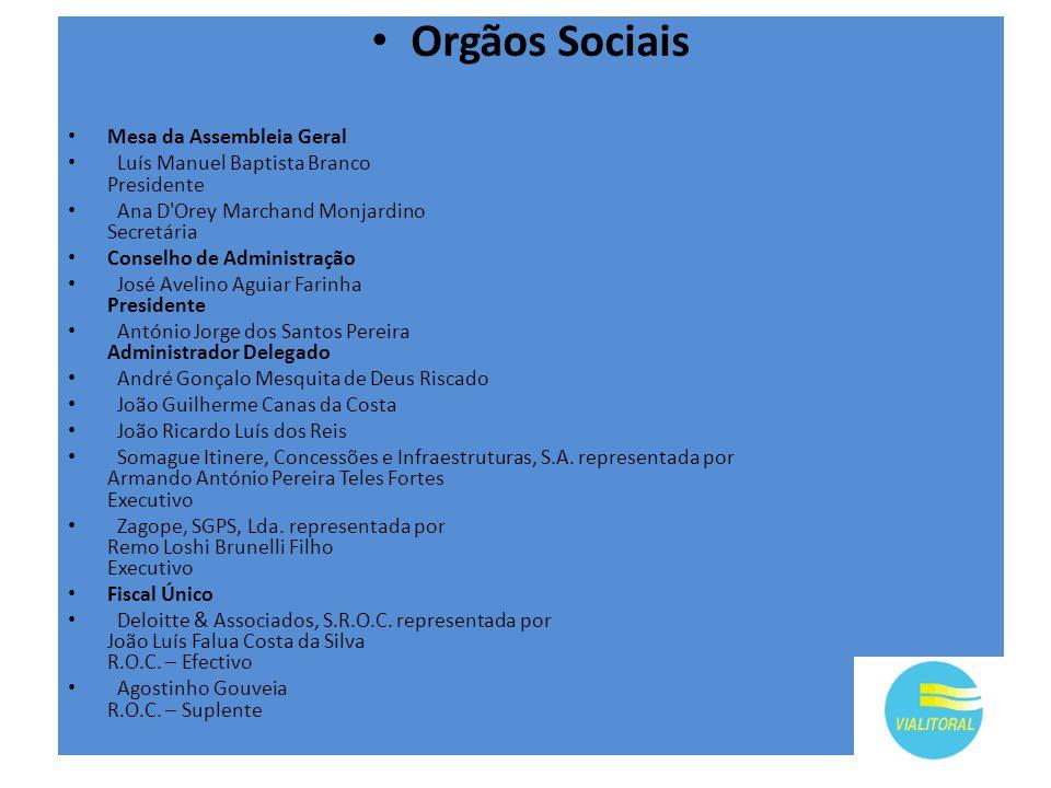 Orgãos Sociais Mesa da Assembleia Geral