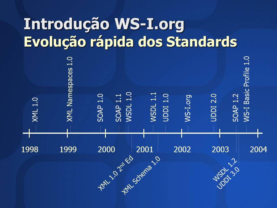 Introdução WS-I.org Evolução rápida dos Standards