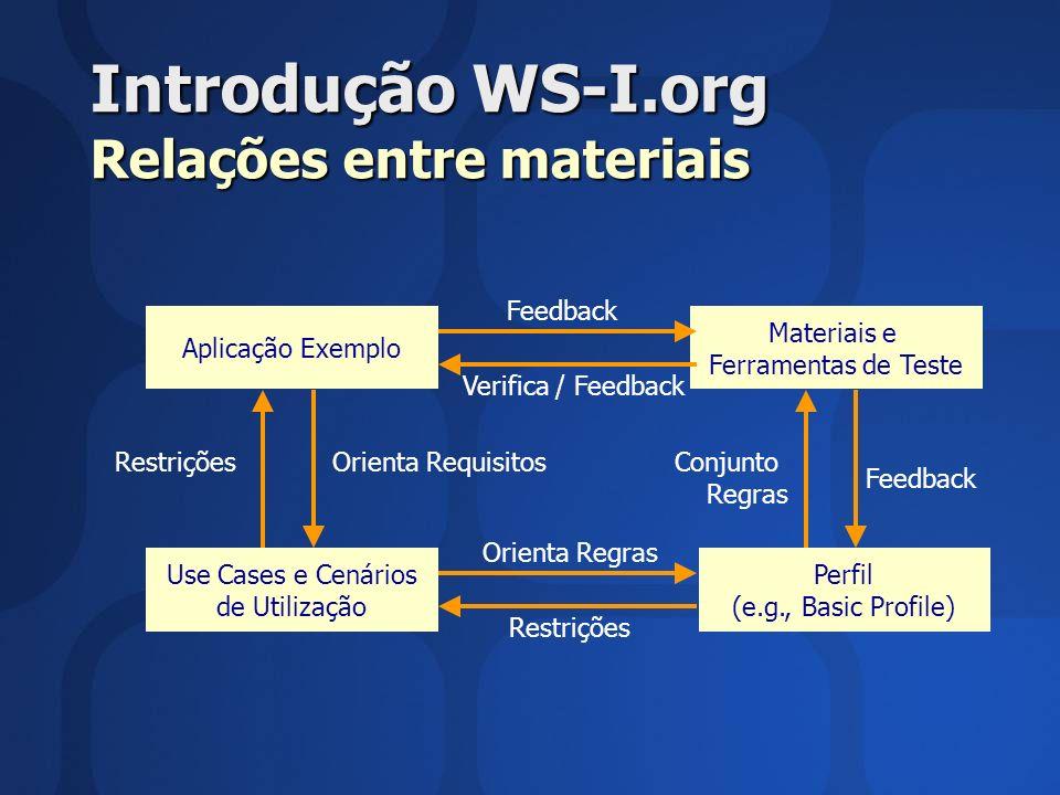 Introdução WS-I.org Relações entre materiais