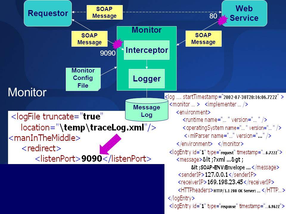 Monitor Web Requestor Service Monitor Interceptor Logger 80 9090