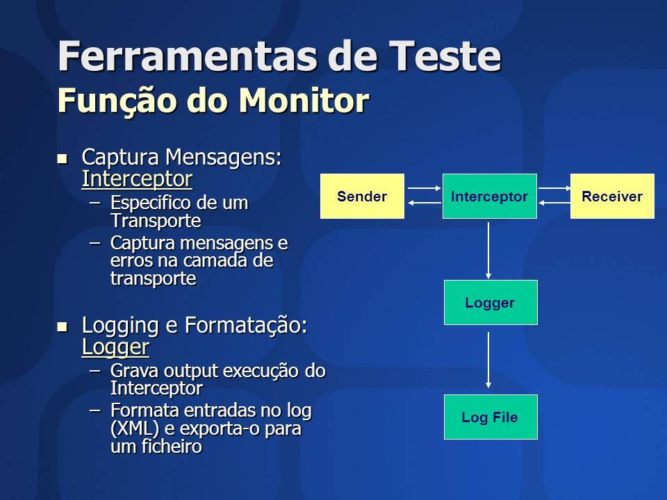 Ferramentas de Teste Função do Monitor