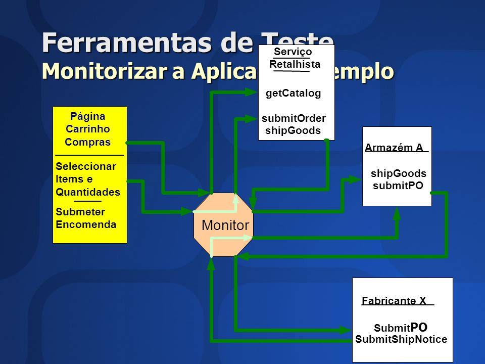 Ferramentas de Teste Monitorizar a Aplicação Exemplo