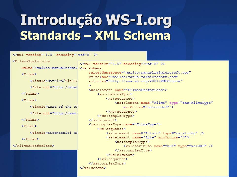 Introdução WS-I.org Standards – XML Schema