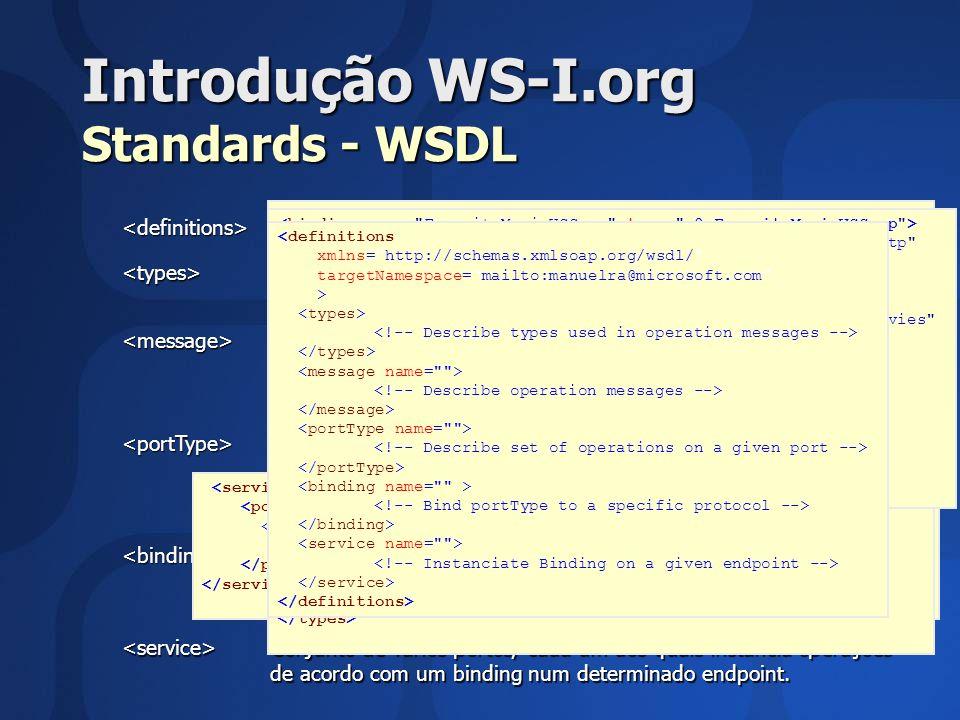Introdução WS-I.org Standards - WSDL