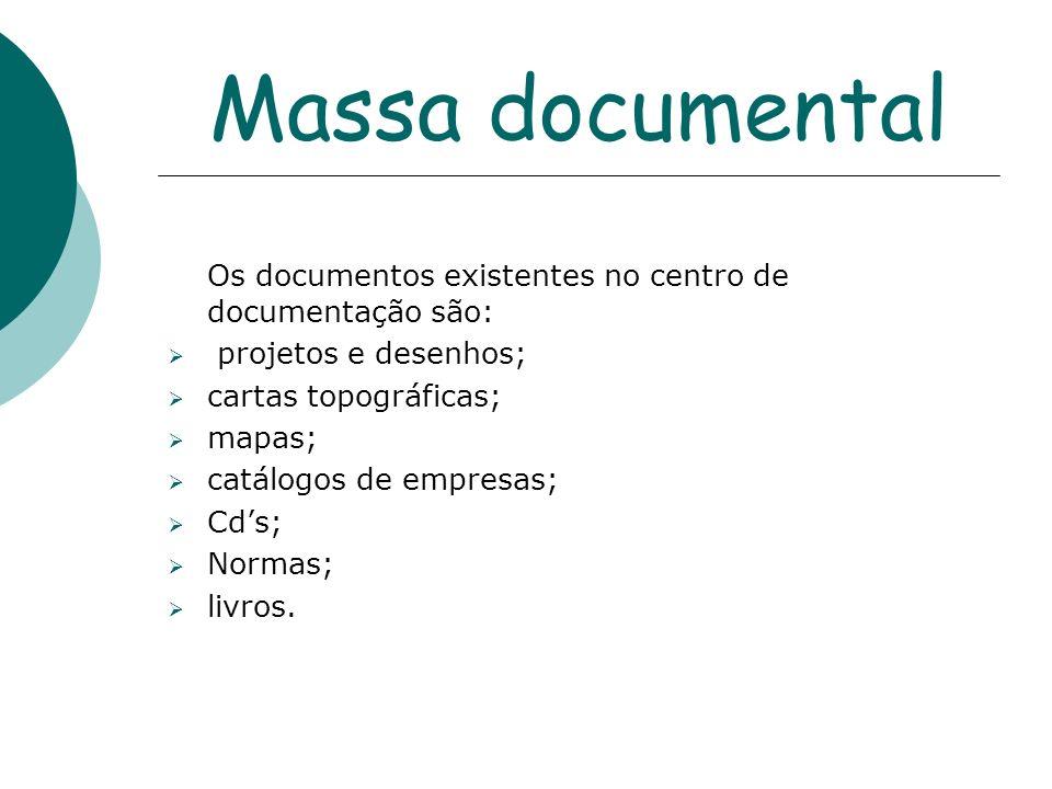 Massa documental Os documentos existentes no centro de documentação são: projetos e desenhos; cartas topográficas;