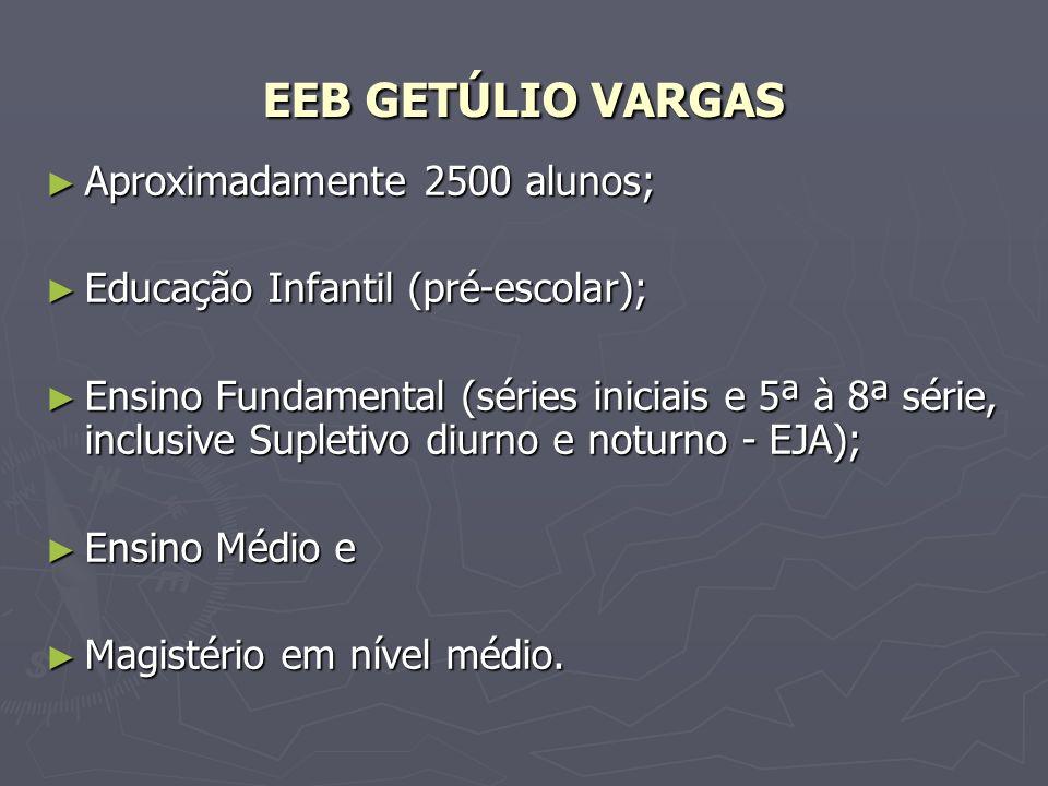 EEB GETÚLIO VARGAS Aproximadamente 2500 alunos;