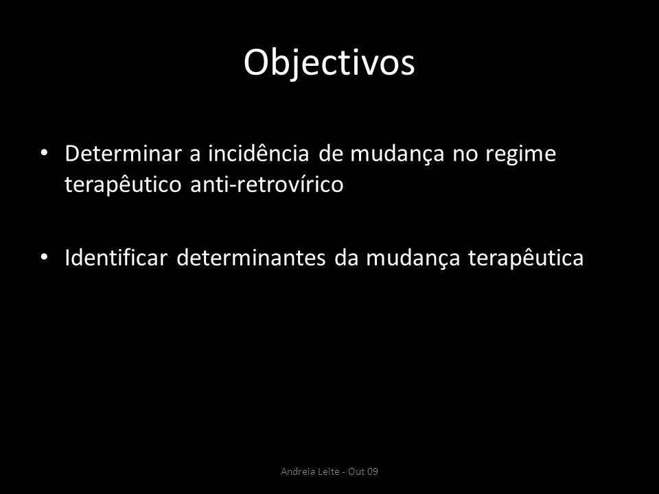 Objectivos Determinar a incidência de mudança no regime terapêutico anti-retrovírico. Identificar determinantes da mudança terapêutica.