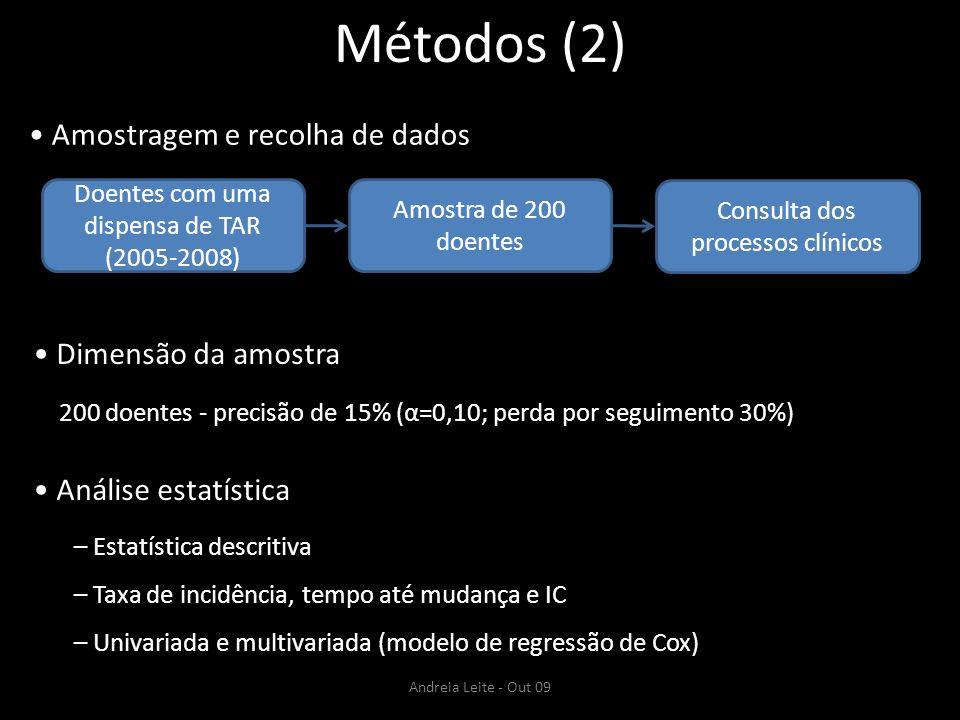 Métodos (2) Amostragem e recolha de dados Dimensão da amostra