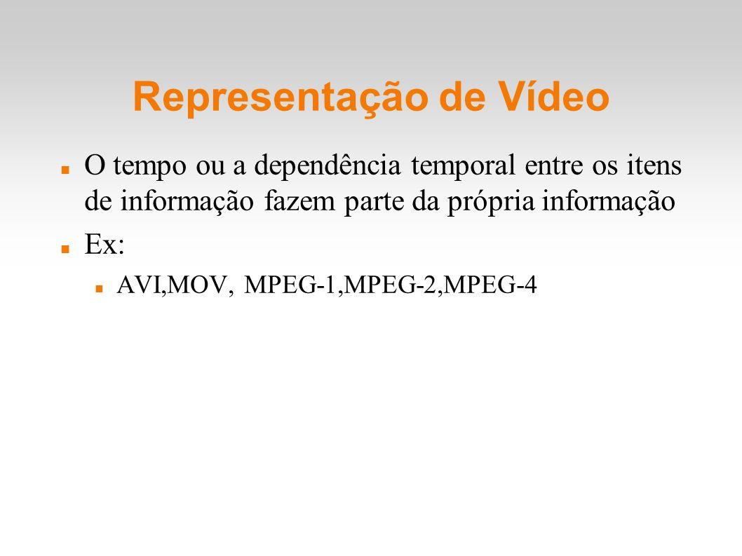 Representação de Vídeo