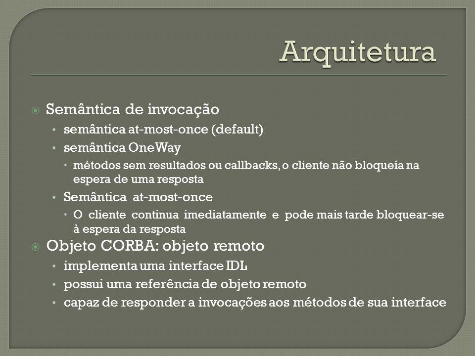 Arquitetura Semântica de invocação Objeto CORBA: objeto remoto