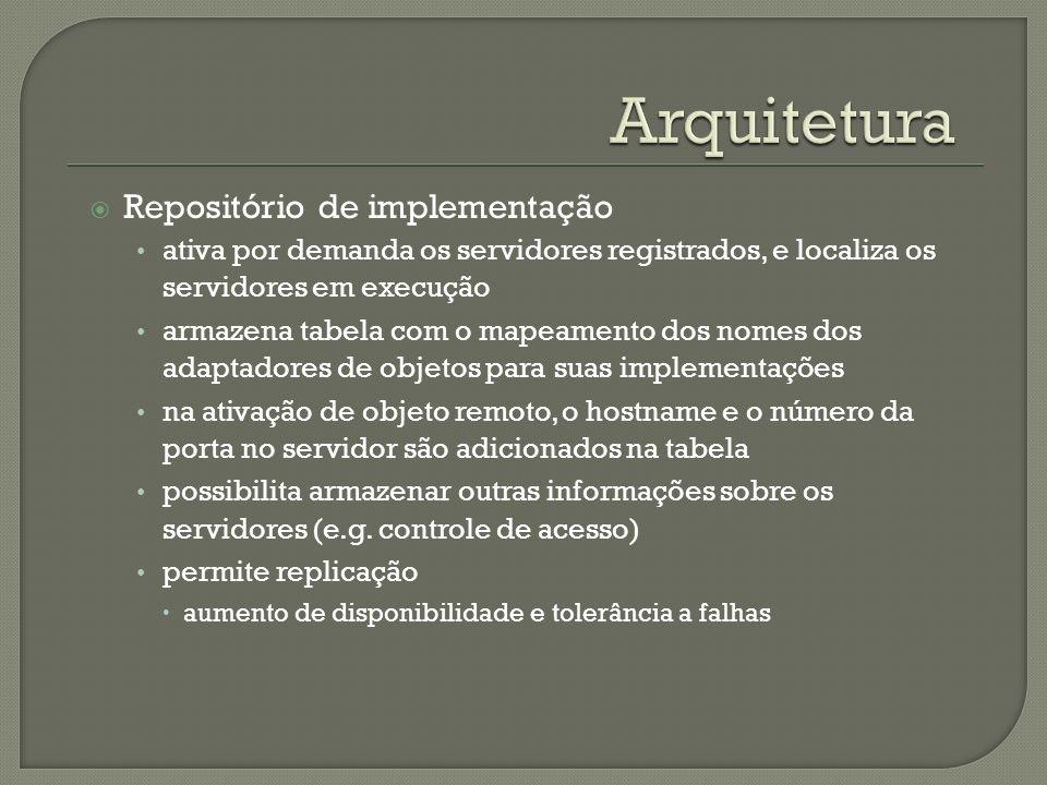 Arquitetura Repositório de implementação