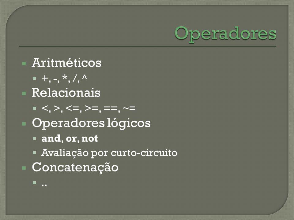 Operadores Aritméticos Relacionais Operadores lógicos Concatenação