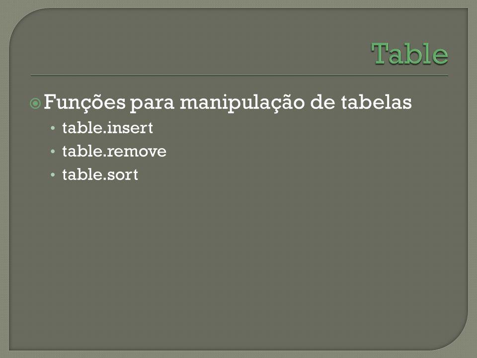 Table Funções para manipulação de tabelas table.insert table.remove