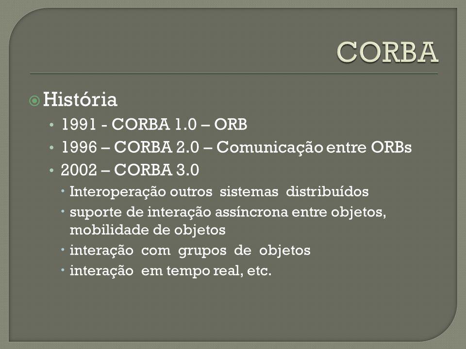 CORBA História 1991 - CORBA 1.0 – ORB