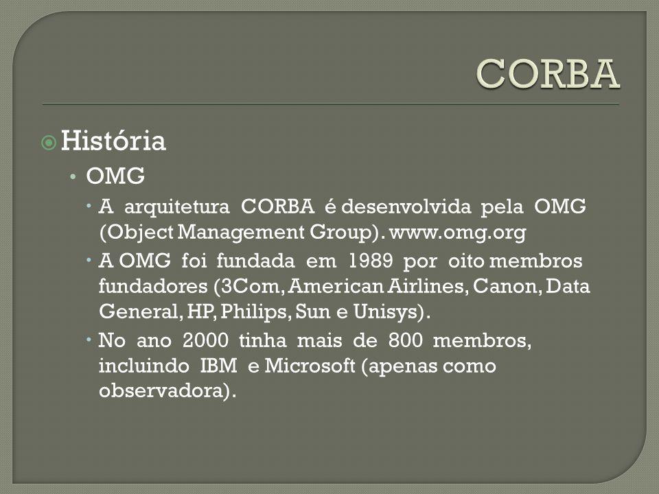 CORBA História. OMG. A arquitetura CORBA é desenvolvida pela OMG (Object Management Group). www.omg.org.