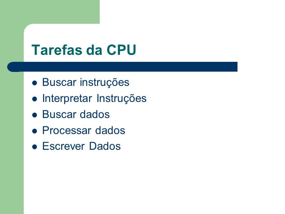 Tarefas da CPU Buscar instruções Interpretar Instruções Buscar dados