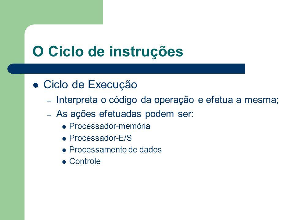 O Ciclo de instruções Ciclo de Execução