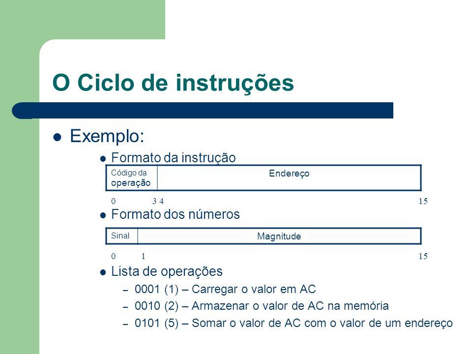 O Ciclo de instruções Exemplo: Formato da instrução