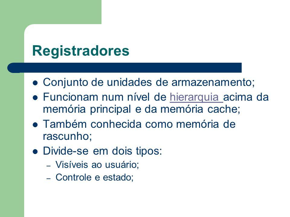Registradores Conjunto de unidades de armazenamento;