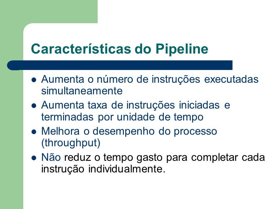 Características do Pipeline