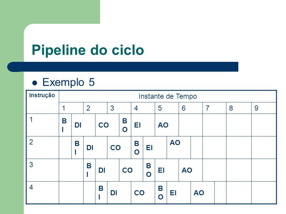 Pipeline do ciclo Exemplo 5 Instante de Tempo 1 2 3 4 5 6 7 8 9 BI DI