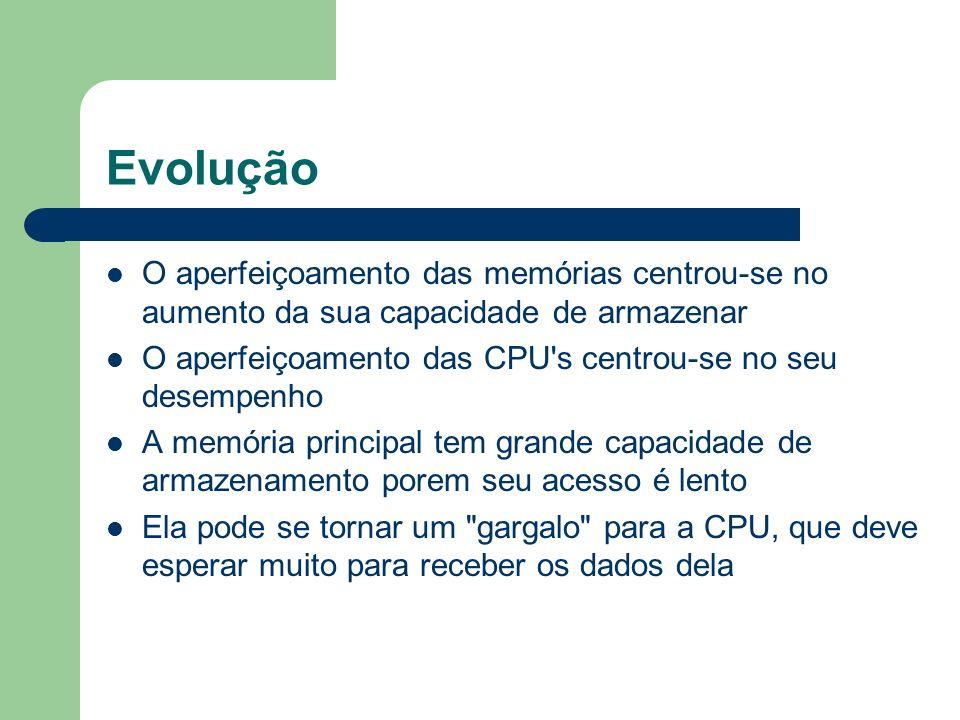 EvoluçãoO aperfeiçoamento das memórias centrou-se no aumento da sua capacidade de armazenar.