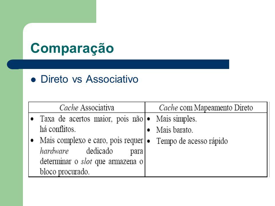 Comparação Direto vs Associativo