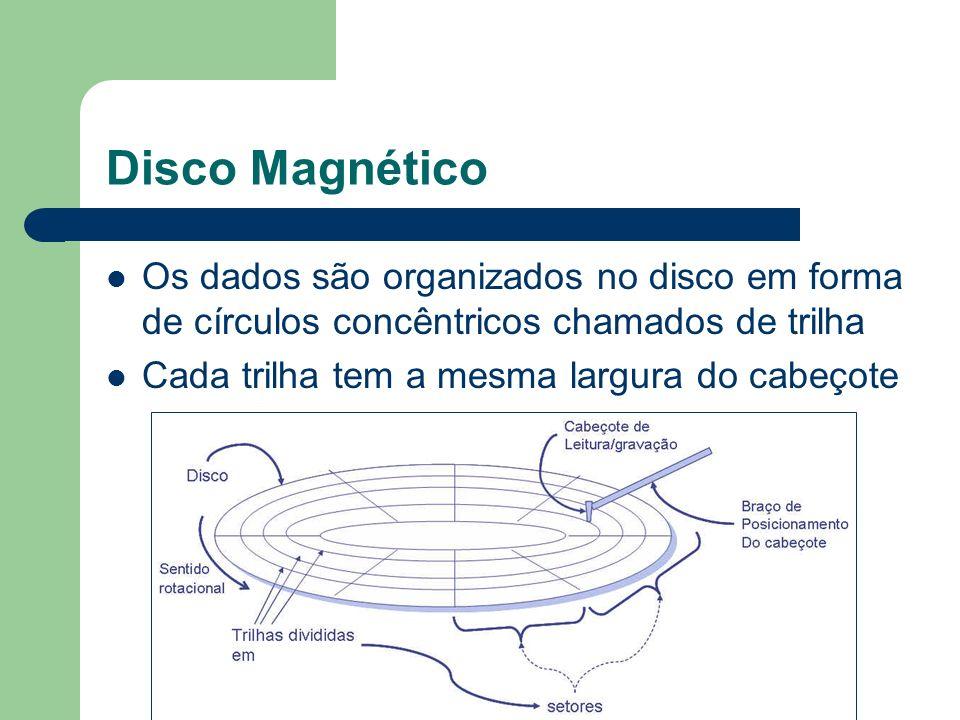 Disco MagnéticoOs dados são organizados no disco em forma de círculos concêntricos chamados de trilha.
