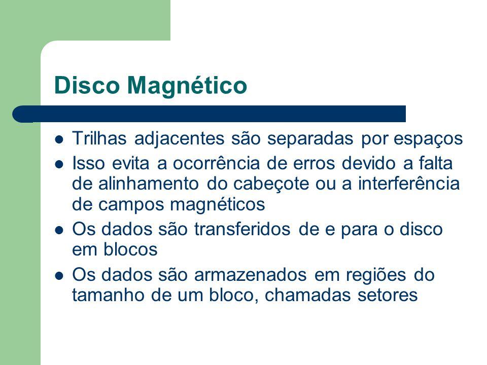 Disco Magnético Trilhas adjacentes são separadas por espaços