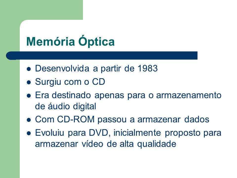 Memória Óptica Desenvolvida a partir de 1983 Surgiu com o CD