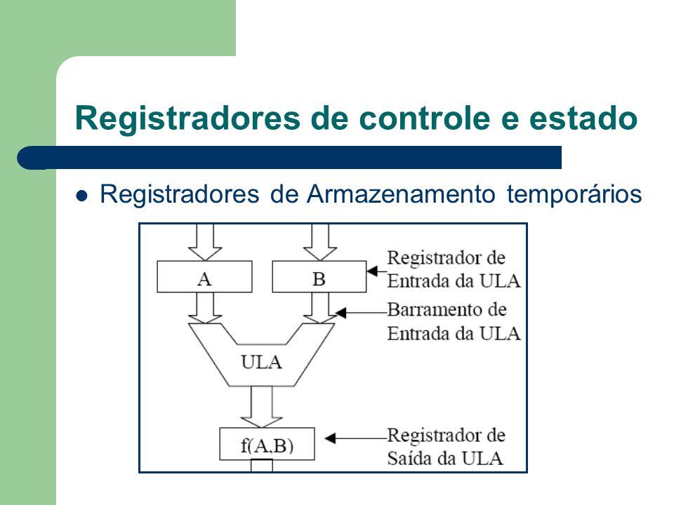 Registradores de controle e estado