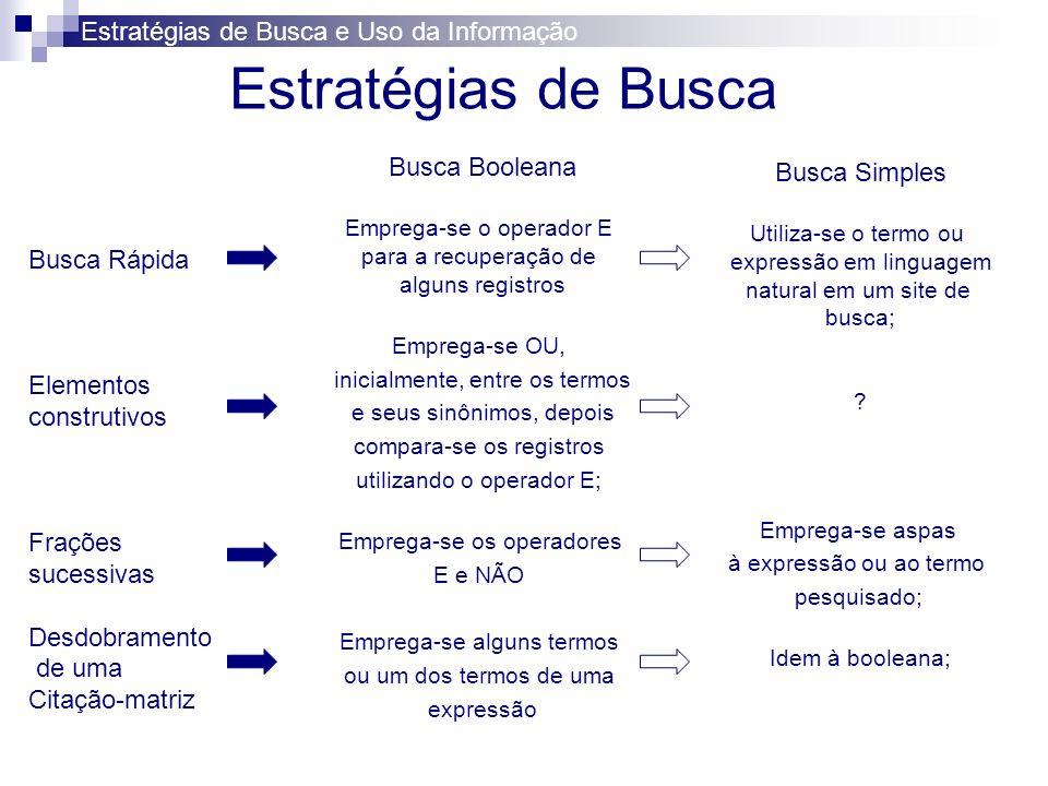 Estratégias de Busca e Uso da Informação