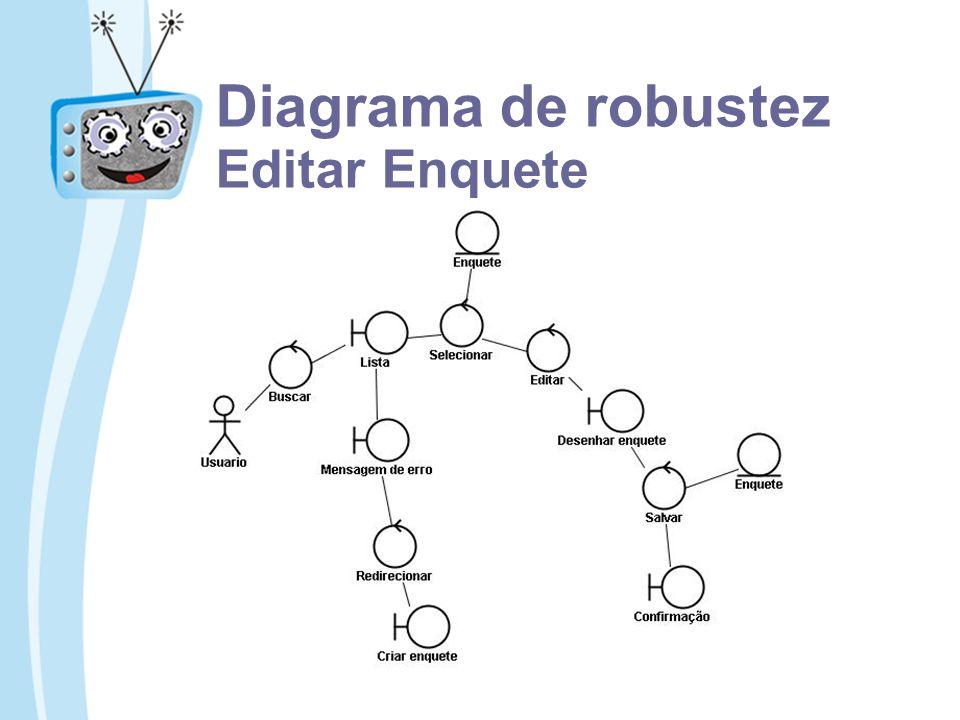 Diagrama de robustez Editar Enquete