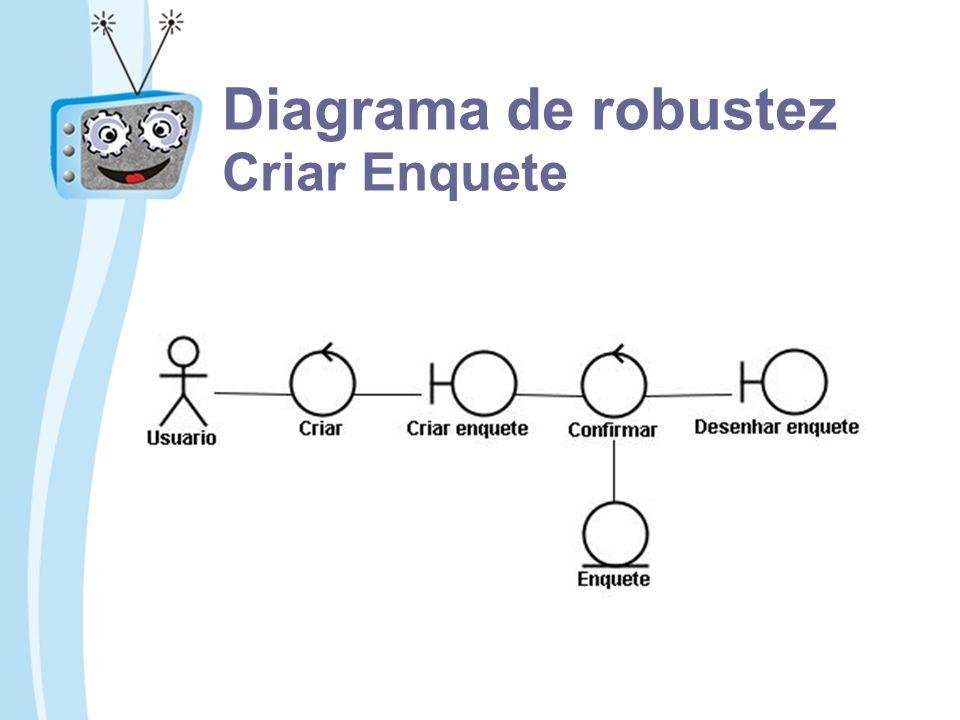 Diagrama de robustez Criar Enquete