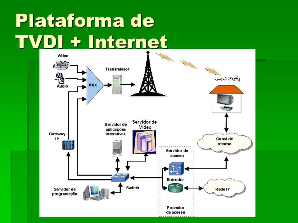 Plataforma de TVDI + Internet