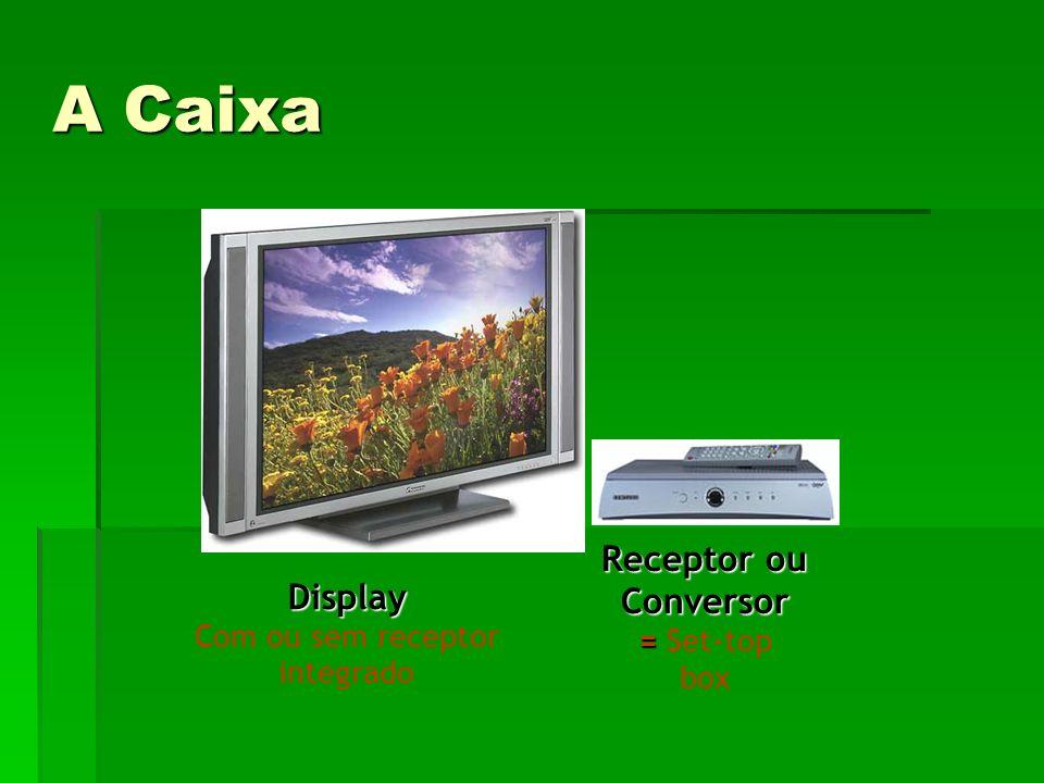 A Caixa Display Receptor ou Conversor Com ou sem receptor integrado