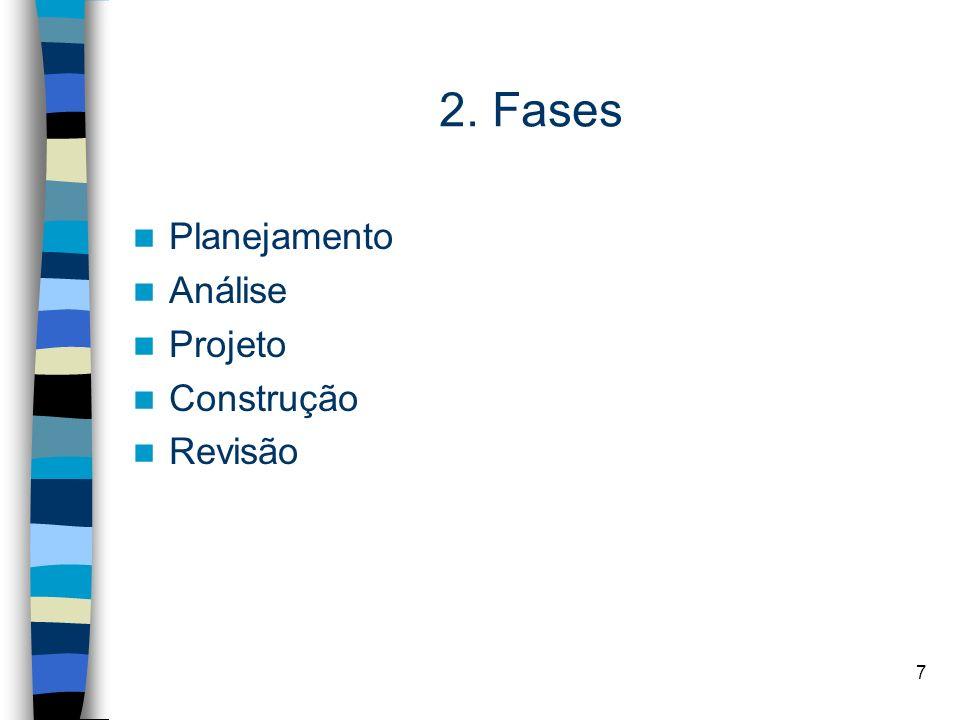 2. Fases Planejamento Análise Projeto Construção Revisão